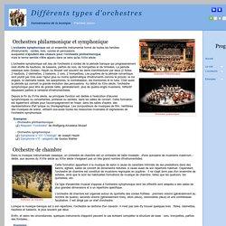 Connaissance de la musique - Différents types d'orchestres