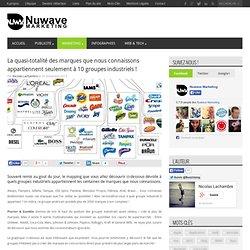 La quasi-totalité des marques que nous connaissons appartiennent seulement à 10 groupes industriels !