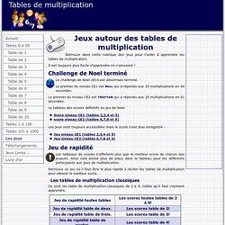 Soutien scolaire emiliegof pearltrees for Connaitre ses tables de multiplication