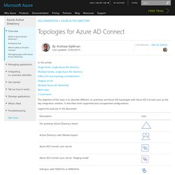 Azure AD Connect: Supported topologies