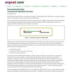 Social Network Analysis of 9-11 Terror Network