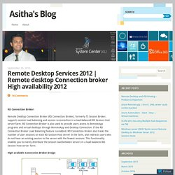 Remote desktop Connection broker High availability 2012