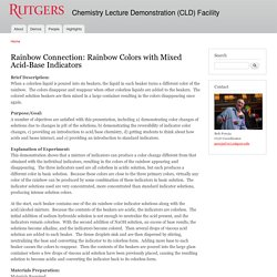 Rainbow Connection: Rainbow Colors with Mixed Acid-Base Indicators