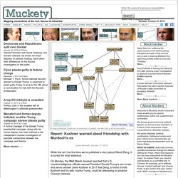 Muckety-Exploring the paths of power and influence