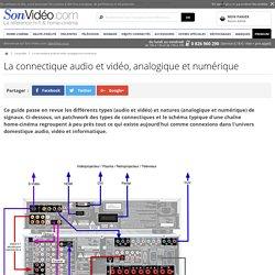 La connectique audio et vidéo, analogique et numérique sur Son-Vidéo.com