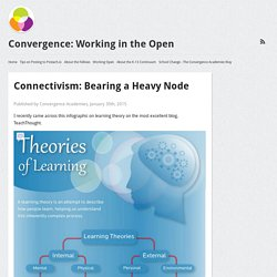 Connectivism: Bearing a Heavy Node