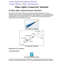 Fiber Optic Connectors Tutorial, Fiber Termination, Fiber Ferrule Polish Types, Fiber Connector Types