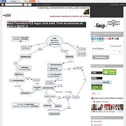 Mapa Conceptual PLE segun Jordi Adell. Fruto de entrevista de @josi a @jordi_A.