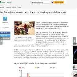 Les Français consacrent de moins en moins d'argent à l'alimentaire