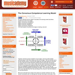 The Conscious Competence Learning Model