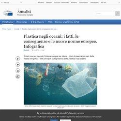 Plastica negli oceani: i fatti, le conseguenze e le nuove norme. Infografica