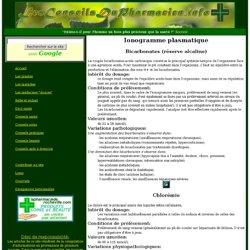 ~ les conseils du pharmacien: analyses (4) ~