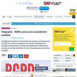 RGPD, GDPR: le consentement et la génération de leads (e-mailings, newsletters...)
