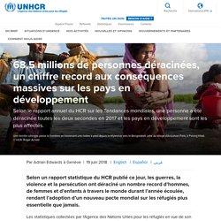 HCR- 68,5 millions de personnes déracinées, un chiffre record aux conséquences massives sur les pays en développement