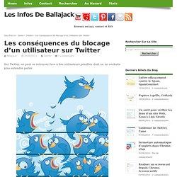 Les conséquences du blocage d'un utilisateur sur Twitter