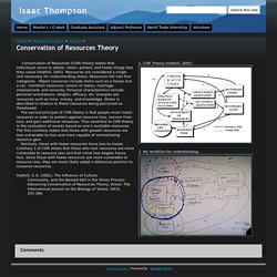 Conservation of Resources Theory - Isaac Thompson