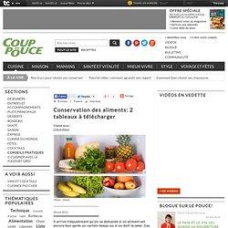 Conservation des aliments: 2 tableaux à télécharger