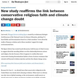 New study reaffirms the link between conservative religious faith and climate change doubt