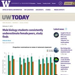 Male biology students consistently underestimate female peers, study finds