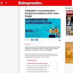 Infographie : le consommateur français et mondial en 2015, selon Google