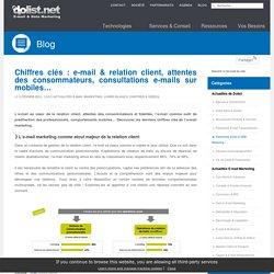 Chiffres clés : e-mail & relation client, attentes des consommateurs, consultations e-mails sur mobiles…