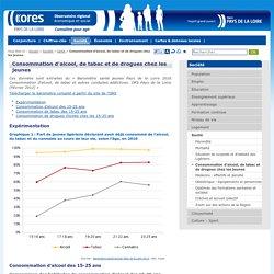 Consommation d'alcool, de tabac et de drogues chez les jeunes - ORES Pays de la Loire