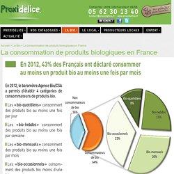 La consommation de produits biologiques en France