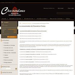 La consommation de Chocolat en France - Chocotendance