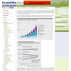Trafic sur Internet : consommation ou communication ?