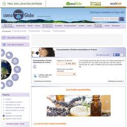 Consommation d'huiles essentielles en France