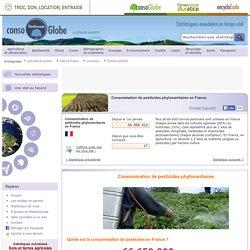 Consommation de pesticides phytosanitaires en France
