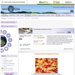 Consommation de pizzas en France