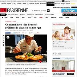 Consommation : les Français préfèrent la pizza au hamburger