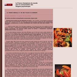 Santé Volée : La France championne pour la consommation de psychotropes