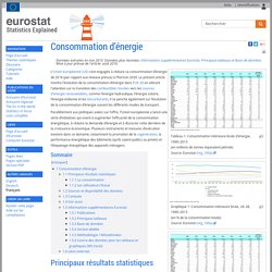 Consommation d'énergie - Statistics Explained