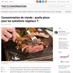 THE CONVERSATION 26/03/19 Consommation de viande : quelle place pour les substituts végétaux ?