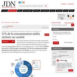 Où en est la consommation média sur mobile et tablettes? : 27% de la consommation média réalisée sur mobile