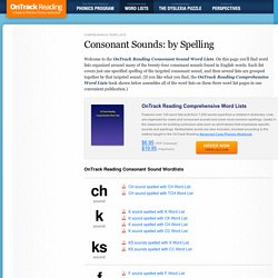 Consonant Sounds and Spellings Organized into Word Lists