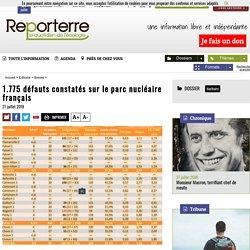 1.775 défauts constatés sur le parc nucléaire français