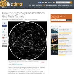 Night Sky Constellations Naming History