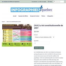 [015] La loi constitutionnelle de 1867 – Infographies du Québec