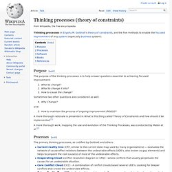 """thoery of constraints thinking processes They discuss how the name """"theory of constraints  theory of constraints versus constraint management and toc's  is the thinking process."""