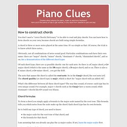 How to construct chords - Piano Clues: Free tips and lessons for playing piano, organ and electronic keyboard
