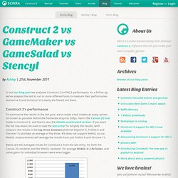 Construct 2 vs GameMaker vs GameSalad vs Stencyl