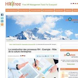 La construction des processus RH - Exemple - Rôle de la culture d'entreprise