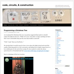 code and fabrication resources for physical computing and networking