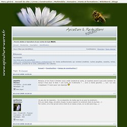 temps de construction ? (Page 1) / Construction / Les Forums d'Apiculture & Ruche Warré