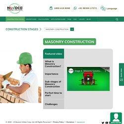 Masonry construction in building construction