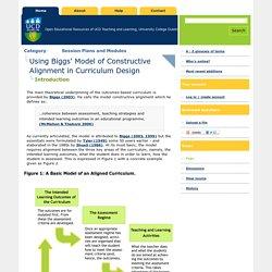 Using Biggs' Model of Constructive Alignment in Curriculum Design/Introduction