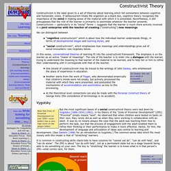 Constructivism in learning